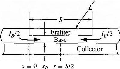 figure 10.51