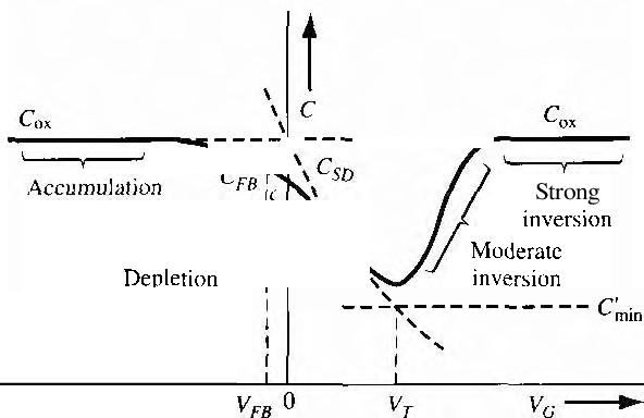 figure 11.27