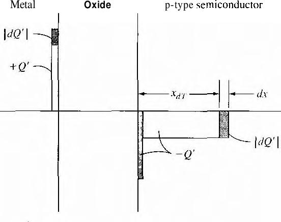 figure 11.29