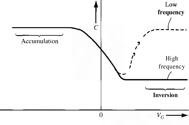figure 11.30