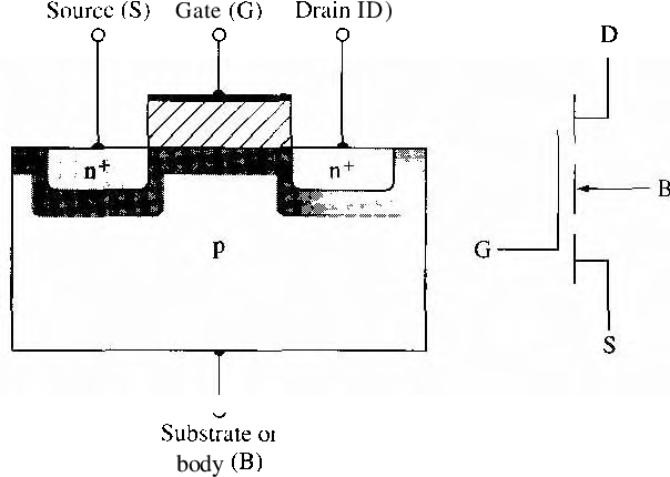 figure 11.35
