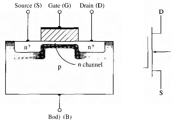 figure 11.36