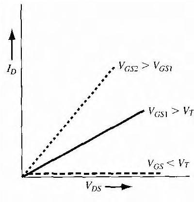 figure 11.39