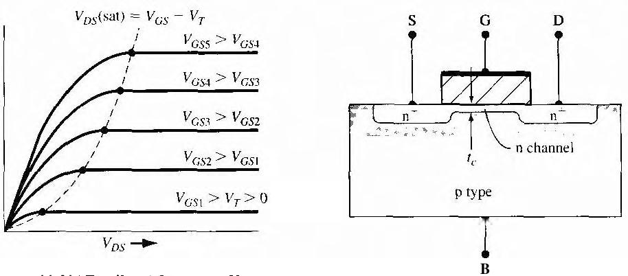 figure 11.41