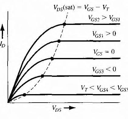 figure 11.43