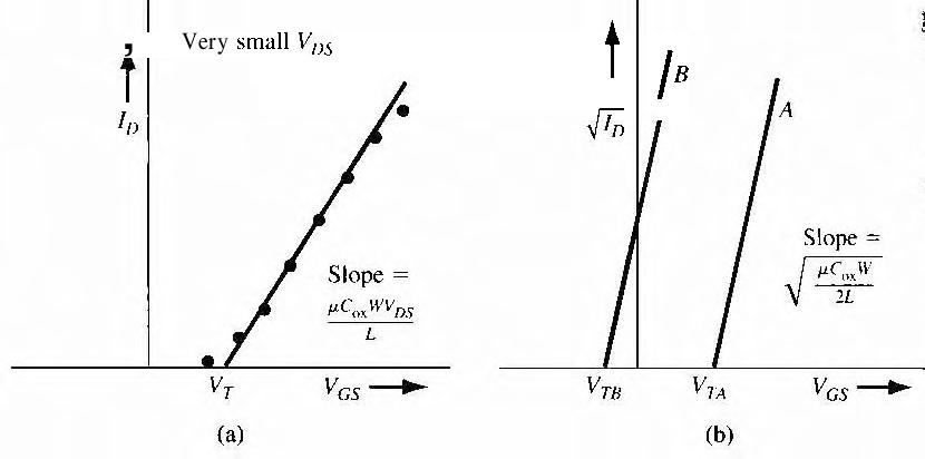 figure 11.49