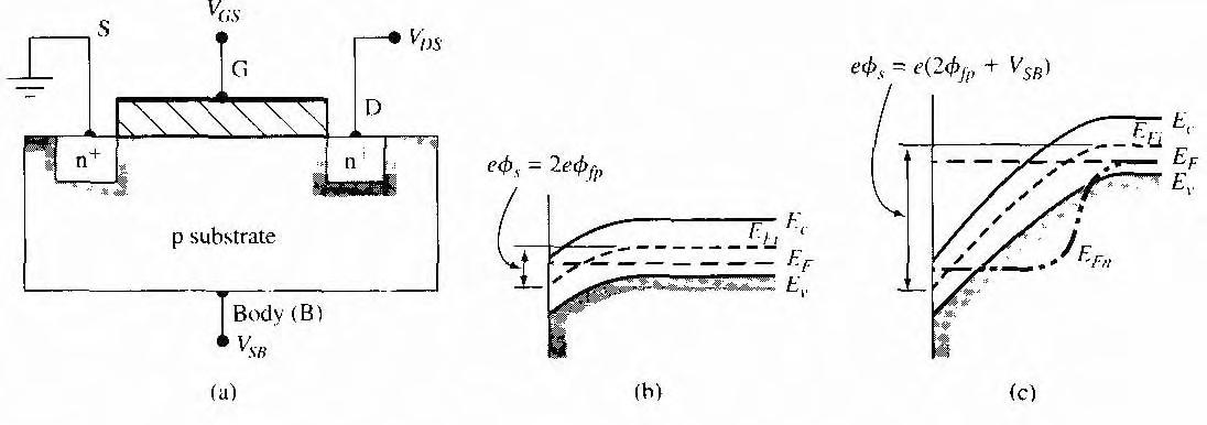 figure 11.51