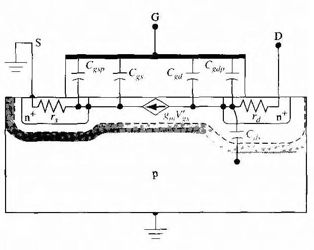 figure 11.53