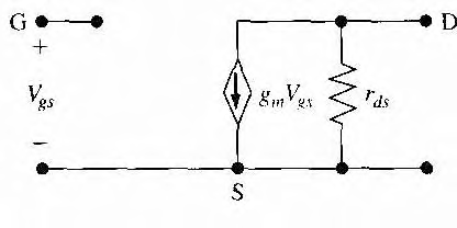 figure 11.55