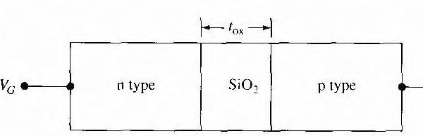 figure 11.63