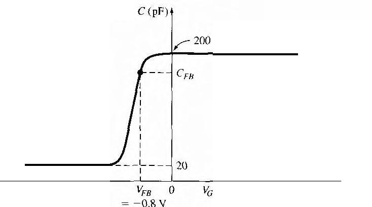 figure 11.64