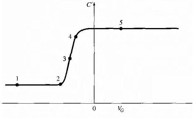 figure 11.65