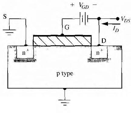 figure 11.66
