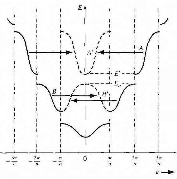 figure 3.101