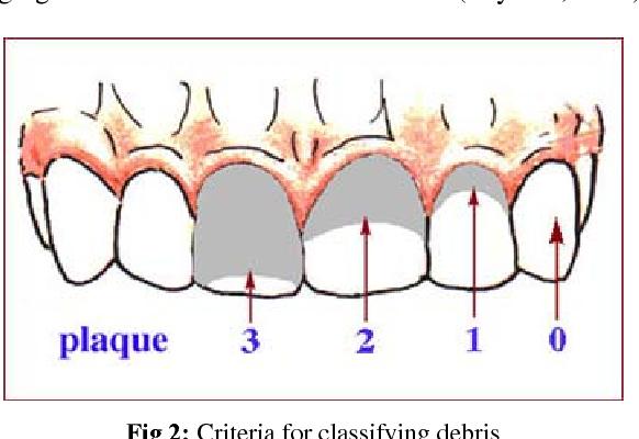 Pdf Effectiveness Of Dental Health Education Using Cartoons