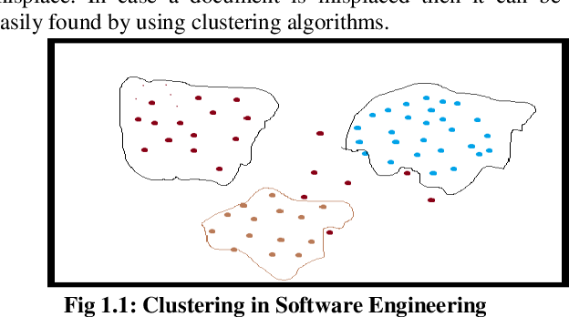 Enhancement In K Mean Clustering To Analyze Software Architecture Using Normalization Semantic Scholar