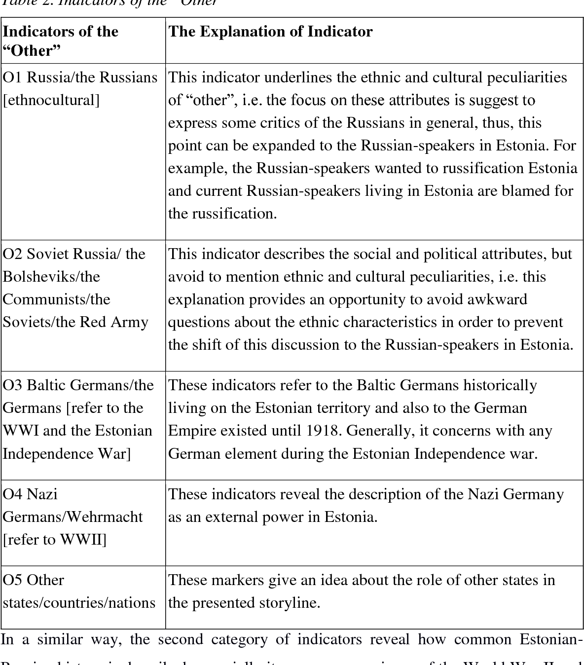 PDF] Media, memory, and minority: the Russian-language TV