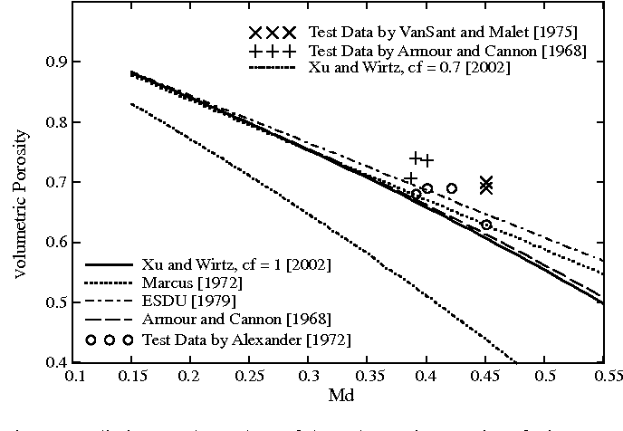 The effective thermal conductivity of wire screen - Semantic