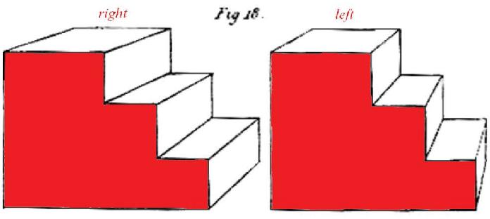 PDF] Hacking stereoscopic vision: the nineteenthcentury