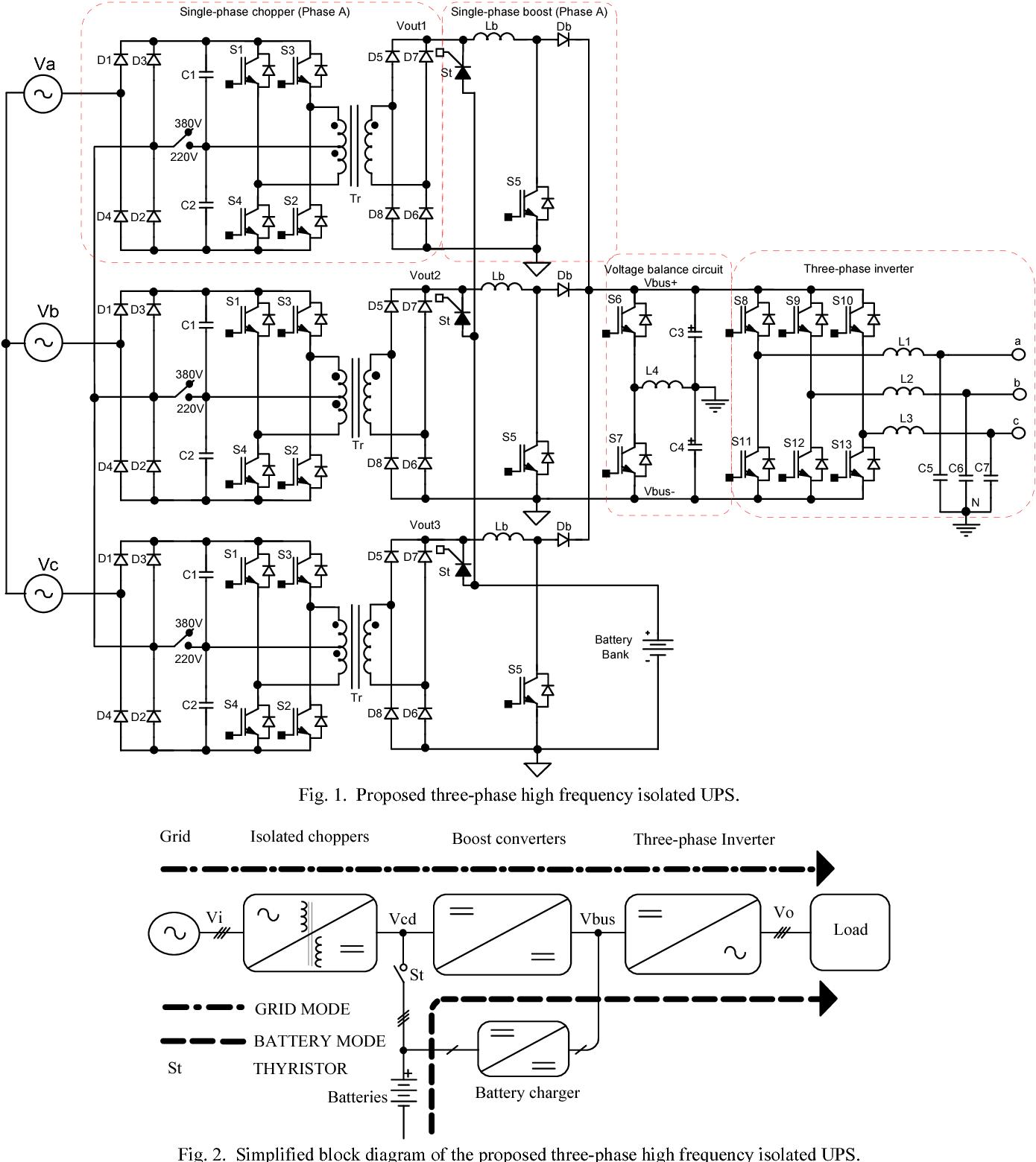 Three-phase 15kVA UPS system with power factor correction