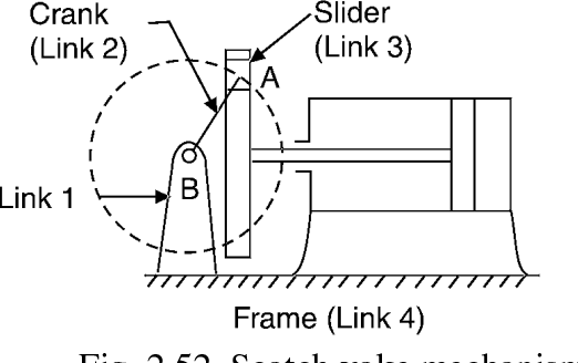 Figure 2 53 from Fig 2 1  Reciprocating steam engine 2