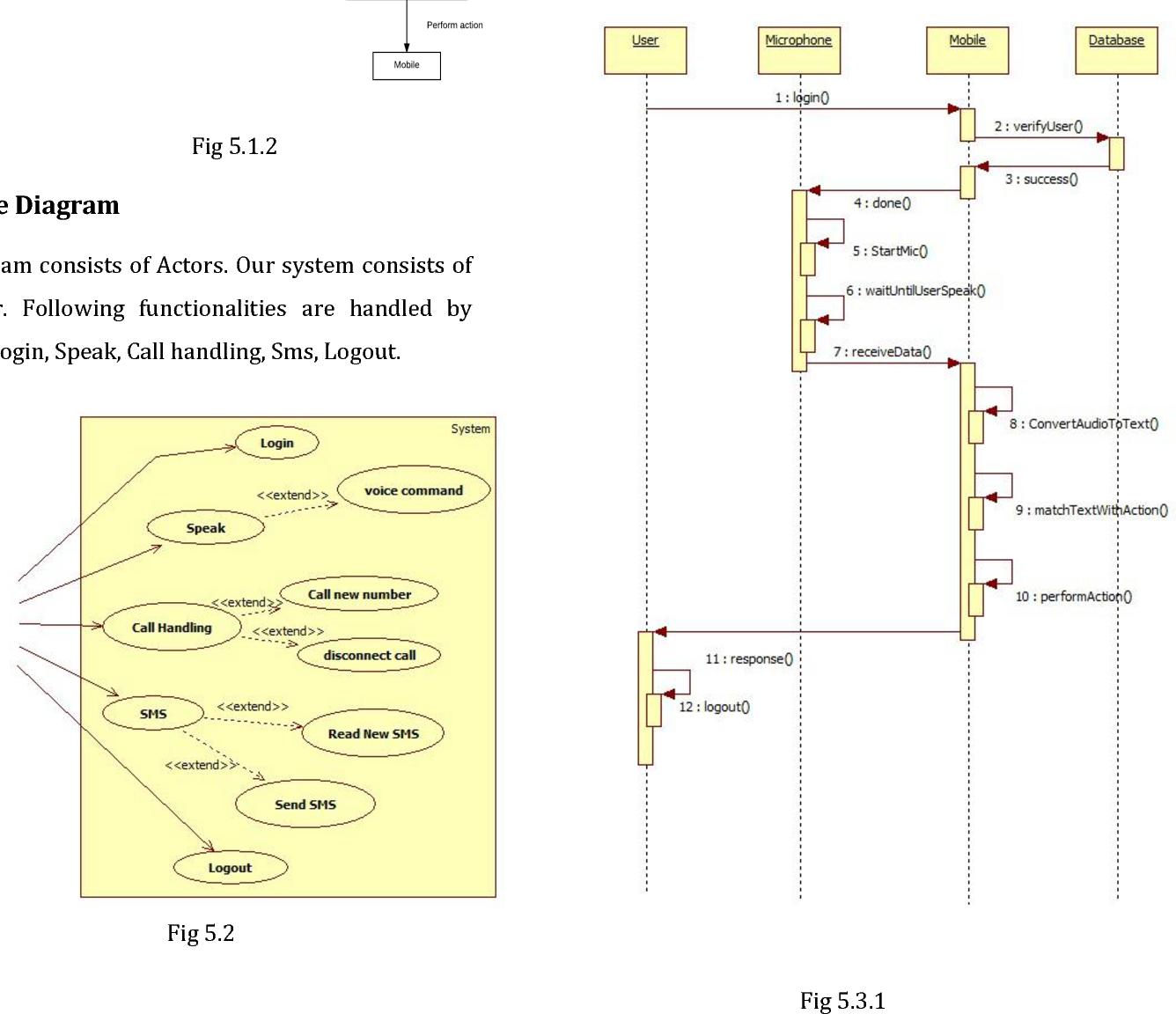 PDF] Smart Voice Assistant : a universal voice control