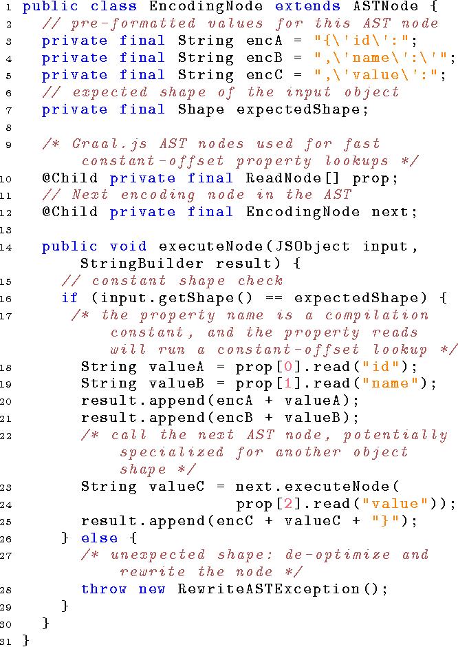 Figure 2 from FAD js: Fast JSON Data Access Using JIT-based