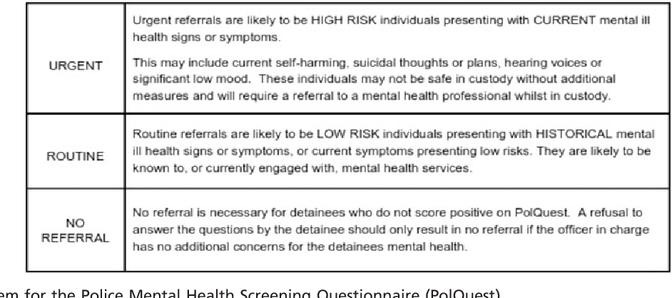 Pdf The Development Of A Mental Health Screening Tool And Referral Pathway For Police Custody Semantic Scholar
