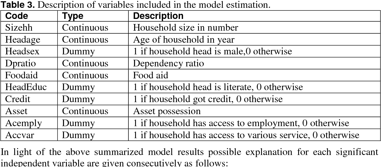 PDF] Determinants of Food Insecurity among Households in