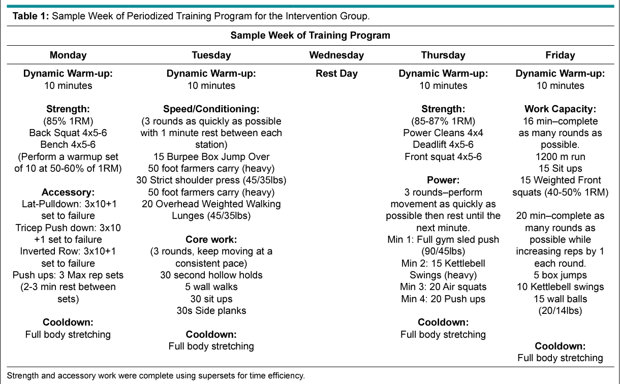 Sports And Exercise Medicine Semantic Scholar