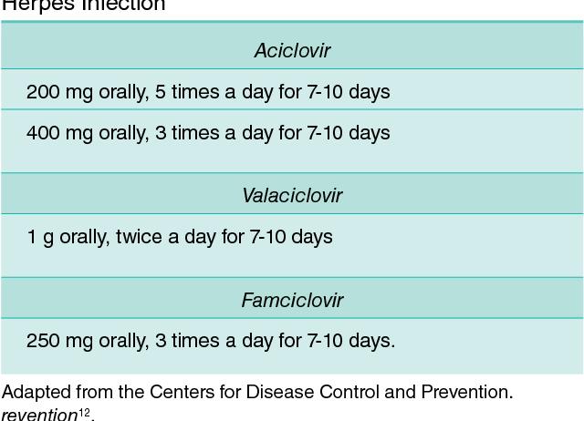 herpes simple genital sintomas