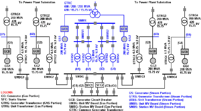 figure 4 from availability analysis of combined cycle power  power plant single line diagram #14