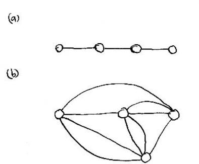 Theory of the urban web - Semantic Scholar