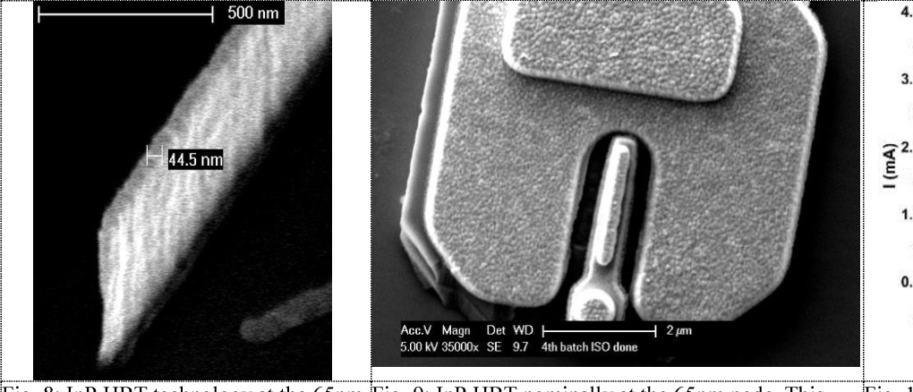 100-340GHz Systems: Transistors and Applications - Semantic