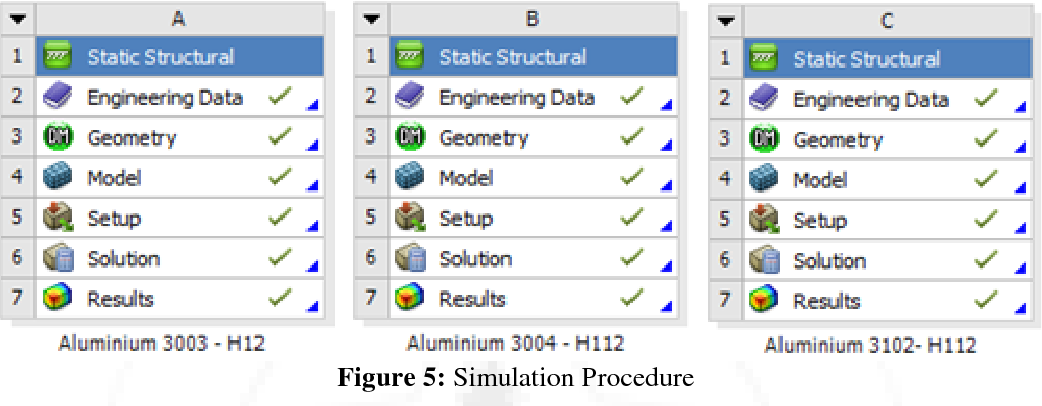 Pdf Honeycomb Safety Structure Design Analysis And Applications In Safe Road Transport Semantic Scholar