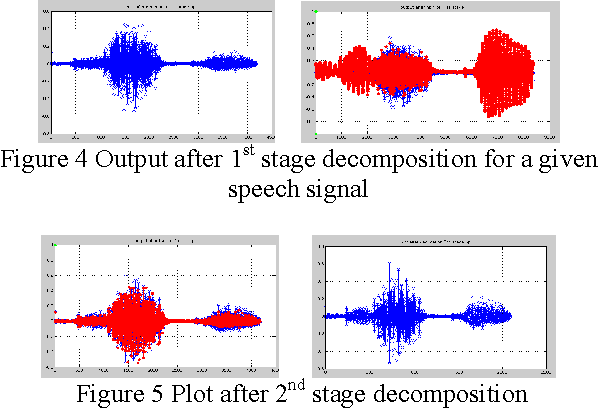 Speech Recognition Using Hidden Markov Model with MFCC