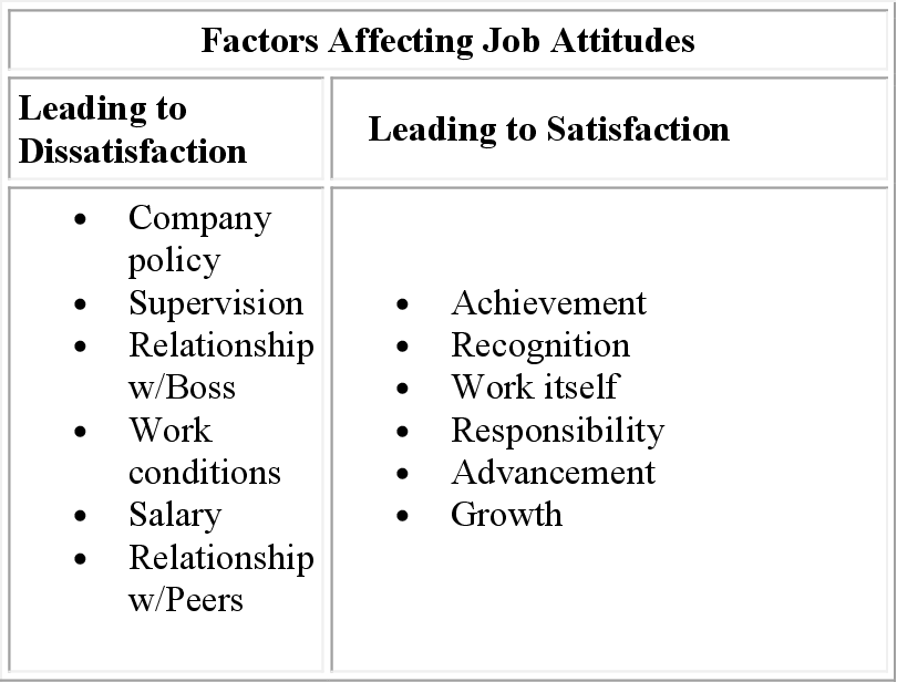 job satisfaction and turnover intention thesis