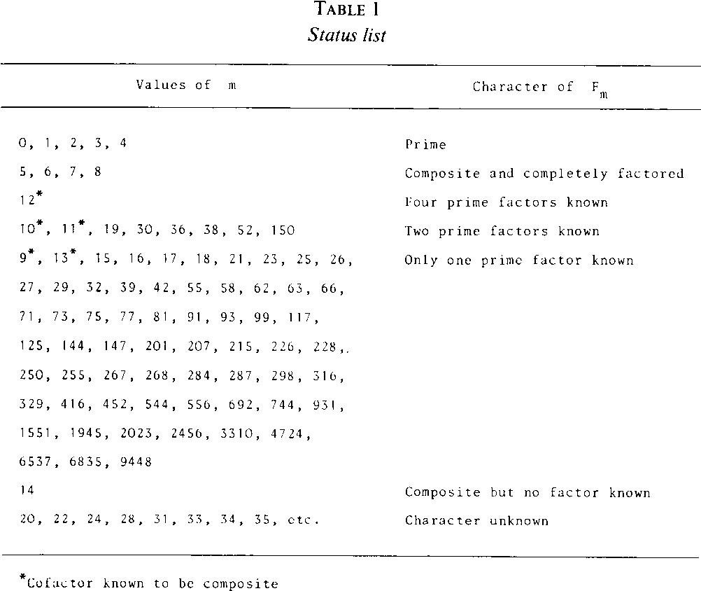 PDF] Factors of Fermât Numbers and Large Primes of the Form