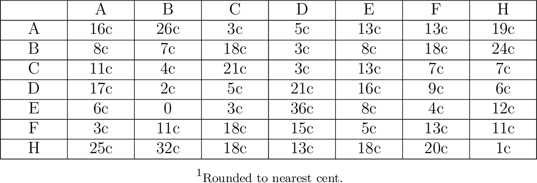 table 3-4