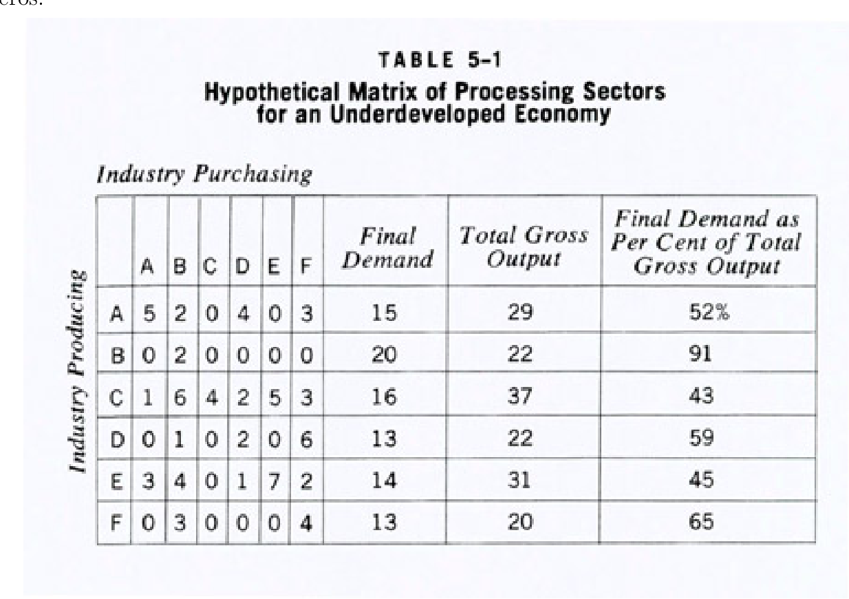 table 5-1