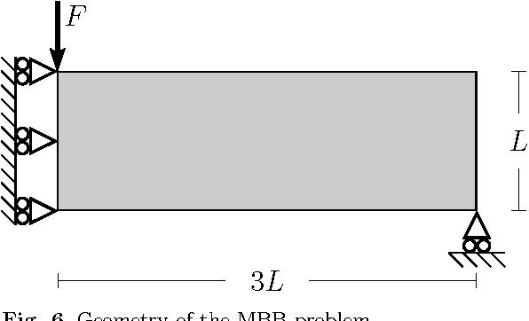 Stress constrained topology optimization - Semantic Scholar
