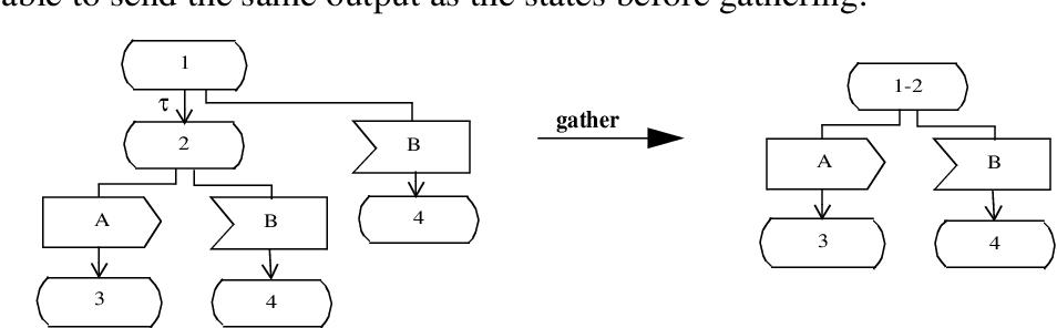 figure 6.33