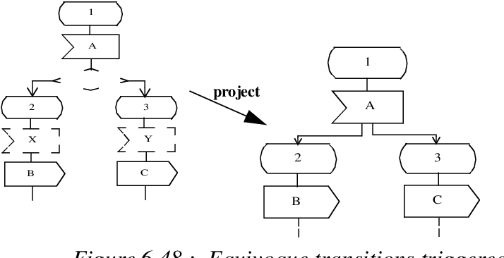 figure 6.48