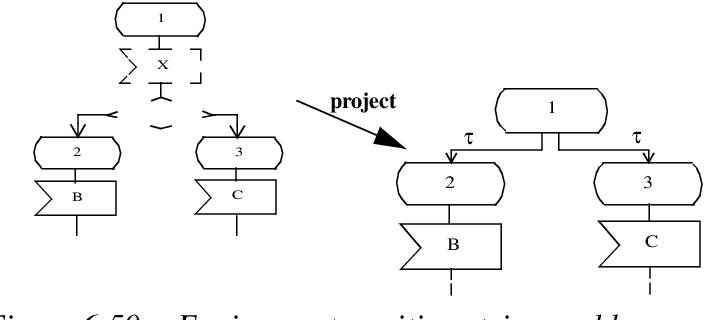 figure 6.50