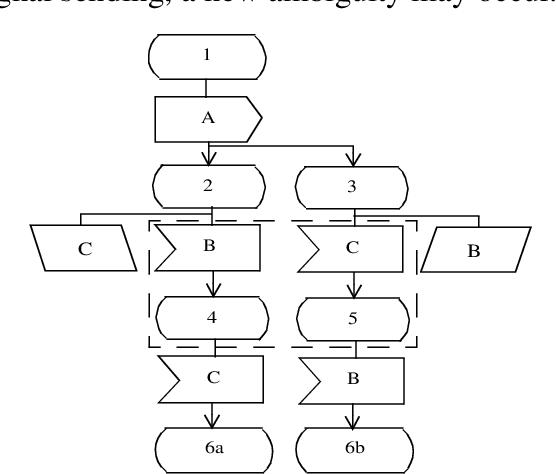 figure 6.55