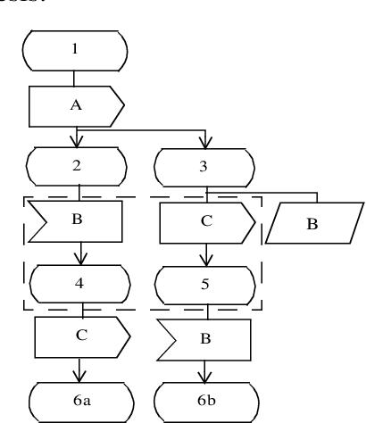 figure 6.58