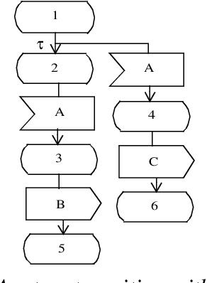 figure 6.62