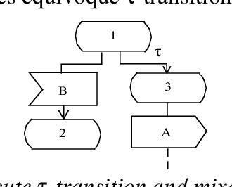 figure 6.64