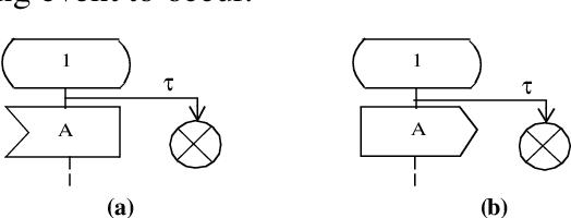 figure 6.66