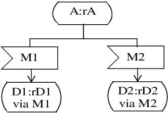 figure 8.18